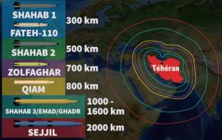 Les 4 armes de l'Iran dans le scénario d'une guerre contre ...