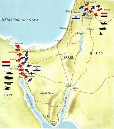 guerre de kippour