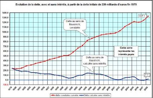 présidentielles  france 2012 / qu'est ce qu'on fait au premier tour ? Image002-2-4fc75