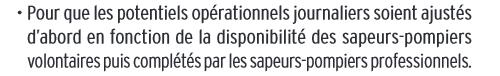 Pompiers rentabilit danger egalite et r conciliation - Grille indiciaire sapeur pompier professionnel ...