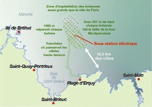 Parc éolien de Saint-Brieuc : les pêcheurs passent à l'attaque