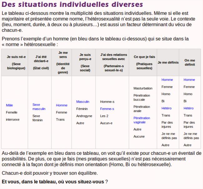 l'instinct et les genres - Page 3 Ligne1-d6d99