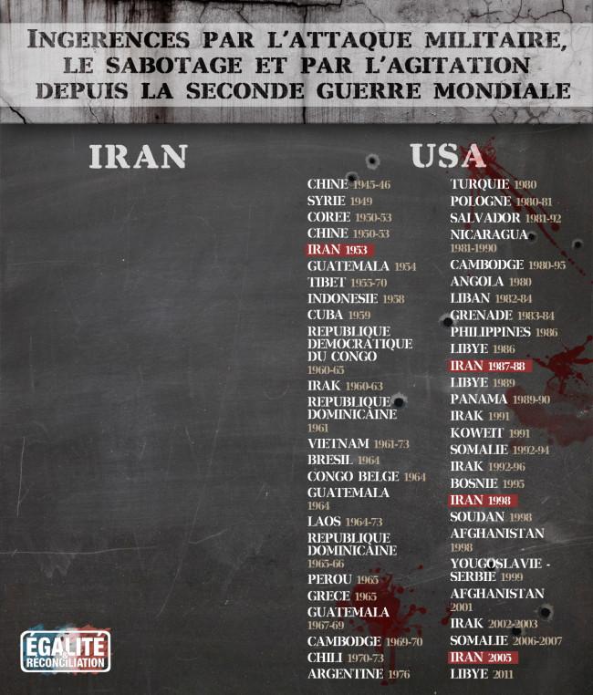 IRAN: Désinformation et manipulation des médias vendu aux sionistes ! Montage_USA_IRAN-b5849